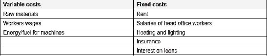 variable costs - raw materials, workers wages, energy/fuel for machines. fixed costs- rent, salaries of head office workers, heating and lighting, insurance and interest on loans.